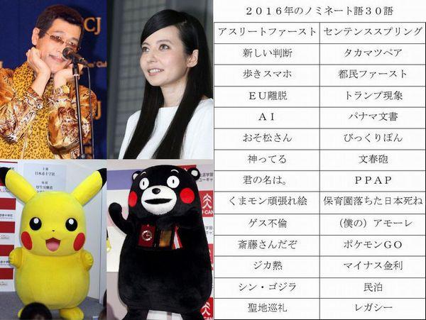 11月17日に発表されたノミネート30語(C)日刊ゲンダイ