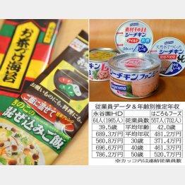 「お茶漬け」の永谷園と「シーチキン」のはごろもフーズ/(C)日刊ゲンダイ