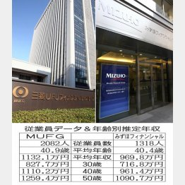 共に仮想通貨に本格参入(C)日刊ゲンダイ