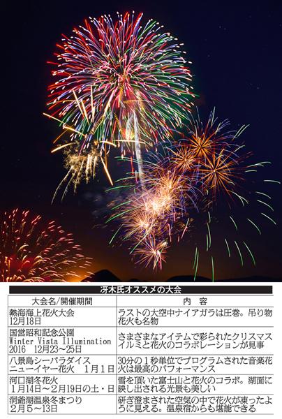 上写真=洞爺湖温泉冬まつり(C)日刊ゲンダイ