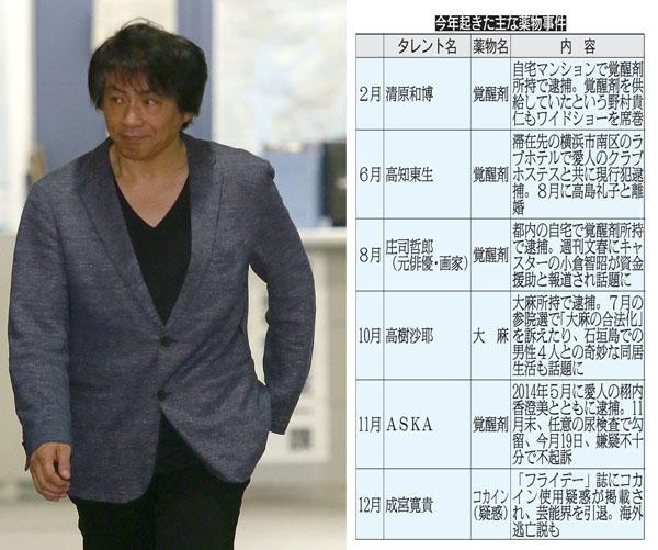 不許処分で釈放となり、東京湾岸署を出るASKA(C)日刊ゲンダイ