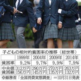「相対的貧困率は下がった」という安倍首相のマヤカシ