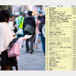 """""""初心者""""ができても高額時給が見込める(C)日刊ゲンダイ"""