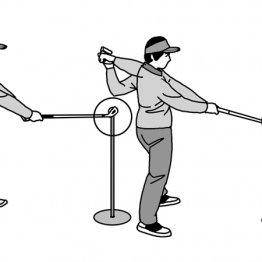 水平振りはヘッドの動きを正確にチェックできる