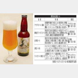 シャンパンと同じ瓶内2次発酵(練馬金子ゴールデンビール)/(提供写真)