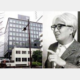 文藝春秋本社(左)と司馬遼太郎/(C)日刊ゲンダイ