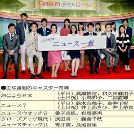 NHK新キャスター発表会見(C)日刊ゲンダイ