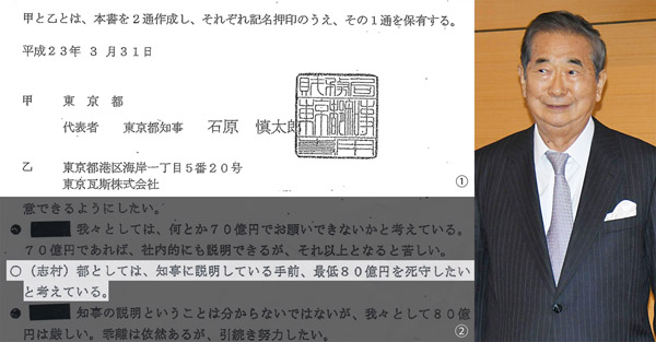 決定的証拠(C)日刊ゲンダイ