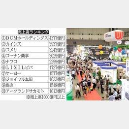 ホームセンター・ショウ(C)日刊ゲンダイ