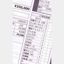 3月は加算料金が多い(C)日刊ゲンダイ
