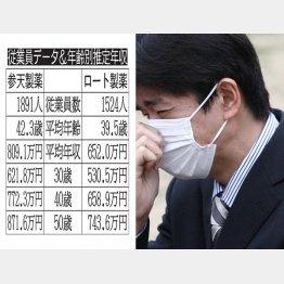 参天製薬×ロート製薬(C)日刊ゲンダイ