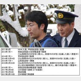 強姦致傷と住居侵入の罪で起訴されたNHK元記者の弦本康孝被告(C)共同通信社