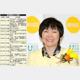 安倍昭恵さん年表(C)日刊ゲンダイ