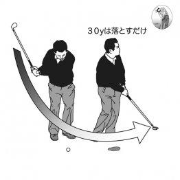 島田幸作<13>バンカー越えアプローチ 体を目標に向けて低くSWを振り抜く