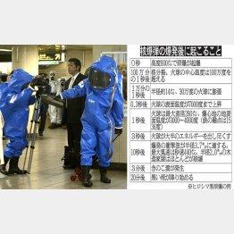 永田町の対テロ訓練(C)日刊ゲンダイ