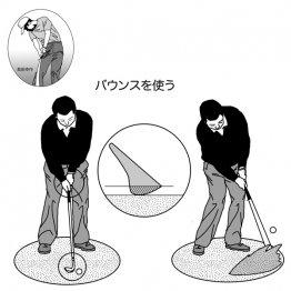 島田幸作<16> バンカーショットは手を体の中央に構える