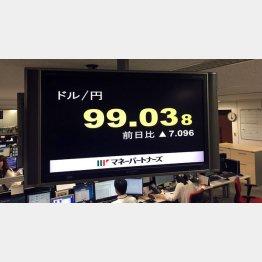 逆戻り(C)日刊ゲンダイ