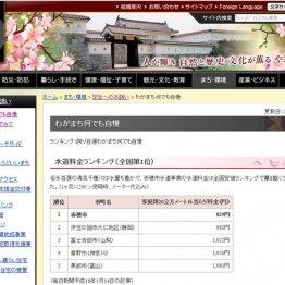 兵庫県赤穂市の水道料金は値上げ知らずの安さ