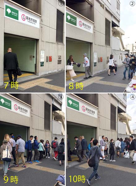 各時間の築地市場駅A1出口の様子(C)日刊ゲンダイ