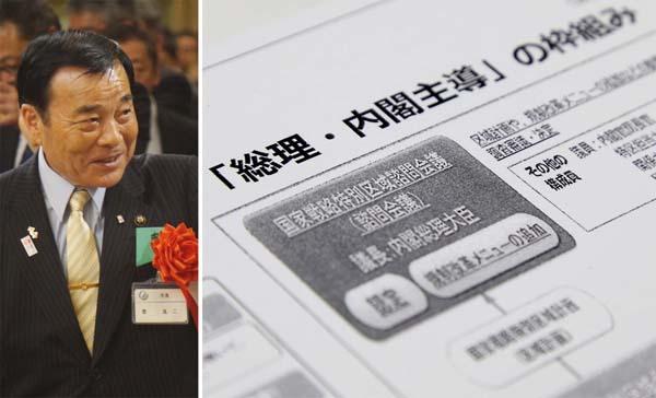 市作成の資料には「総理・内閣主導」の文言(左写真=今治市長)/(C)日刊ゲンダイ