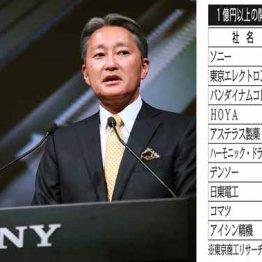 ソニーの平井社長と1億円以上の開示人数ランキング