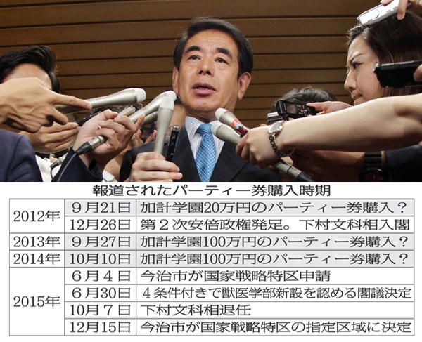 下村氏は「事実に反する」と否定した(C)日刊ゲンダイ