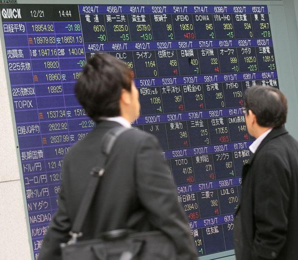 市場は敏感に反応した(C)日刊ゲンダイ