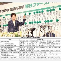 小池都知事の動向を市場も注視(C)日刊ゲンダイ