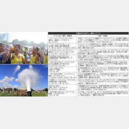 写真右はイベントガイド(左は提供写真)/(C)日刊ゲンダイ