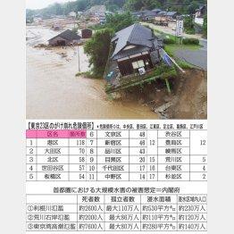 九州豪雨では、わずか1日で福岡県朝倉市黒川地区で750ミリの雨が(C)共同通信社