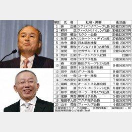 ソフトバンクの孫正義社長(上)とファーストリテイリングの柳井正社長/(C)日刊ゲンダイ