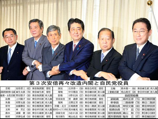 新役員の面々(C)日刊ゲンダイ