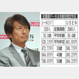 宇野康秀U―NEXT社長(C)日刊ゲンダイ