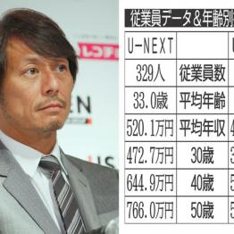 "USEN × U-NEXT ""親と子""の立場が逆転した会社を比較"