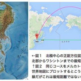 米本土に向かうミサイルを日本が打ち落とすという錯誤