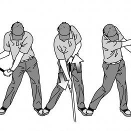 右手と左手が違う方向を向くとヘッドは正しい円運動に