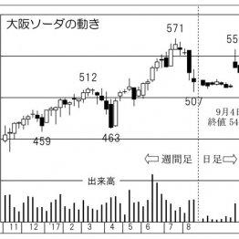 6期連続で最高益を更新 「大阪ソーダ」は仕込み時