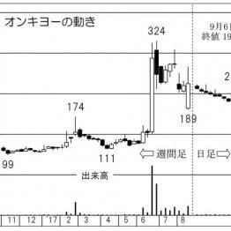 """「オンキヨー」 全商品のAI対応で""""マイナス材料""""を払拭"""