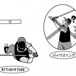 球筋をイメージしたらライン上のスパットに向かってボールを打ち出す