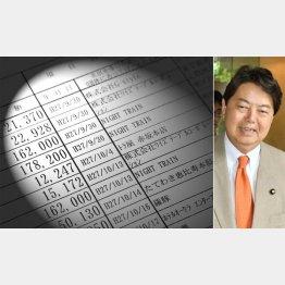 生演奏カラオケ店「NIGHT TRAIN」には340万円以上支払う(C)日刊ゲンダイ