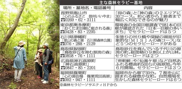 神石高原町の森林セラピーロードの様子と主な森林セラピー基地(左図)/(提供写真)