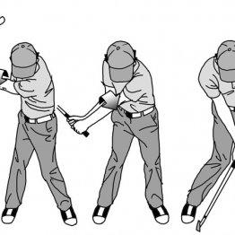 振り遅れ防止 ダウンスイングで腕を反時計回りにねじる
