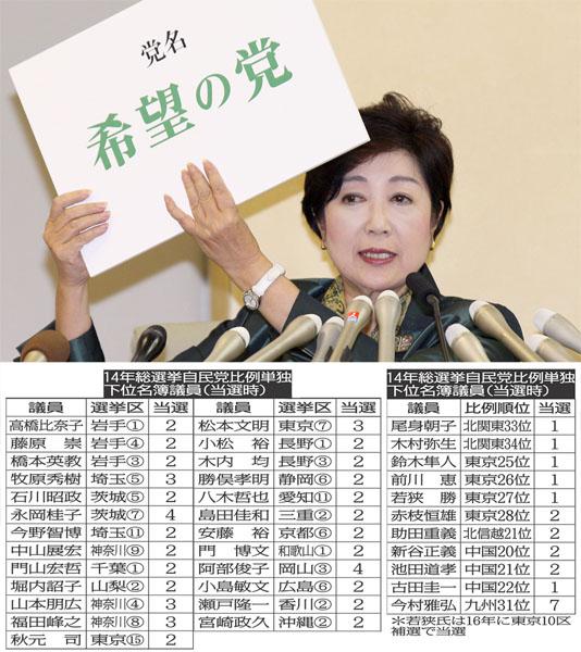 """ピンチの候補者には""""希望""""だ(C)日刊ゲンダイ"""