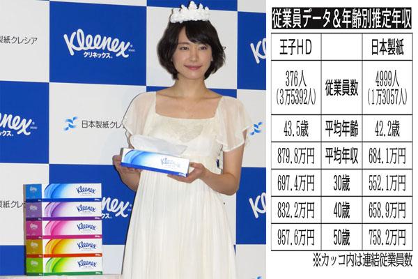 日本製紙クレシアのCMに出演する新垣結衣(C)日刊ゲンダイ