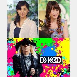 (左上から)古村比呂、山瀬まみ、DJ KOO(公式ウェブサイトから)