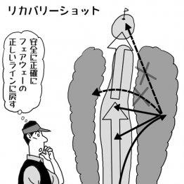リカバリーショットは正ルートに軌道修正すること