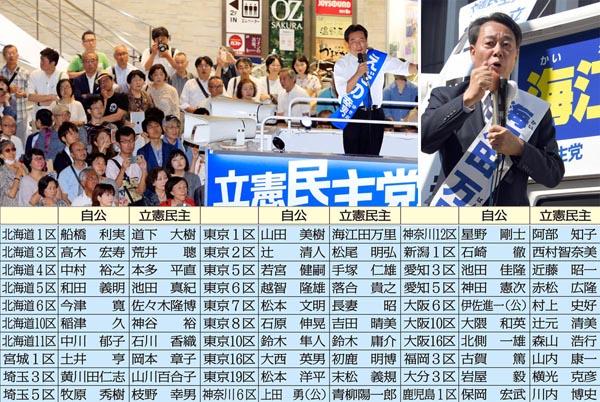 前回は比例復活も叶わなかった海江田元民進党顧問(右上)や新人候補も善戦/(C)日刊ゲンダイ