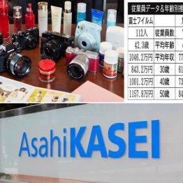 富士フイルム×旭化成 日本を代表する化学メーカーの年収