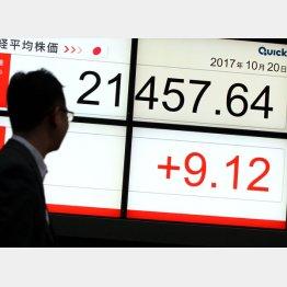 23日に株高となれば、過去最長の15日連騰に(C)日刊ゲンダイ