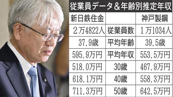謝罪会見に出席した神戸製鋼・川崎博也会長兼社長(C)共同通信社